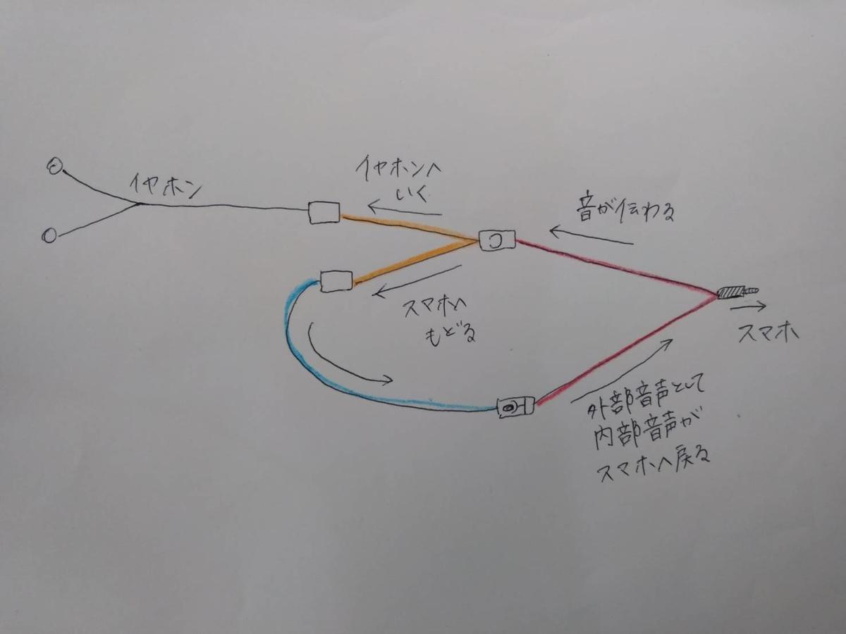 f:id:funasaan:20200529132917j:plain