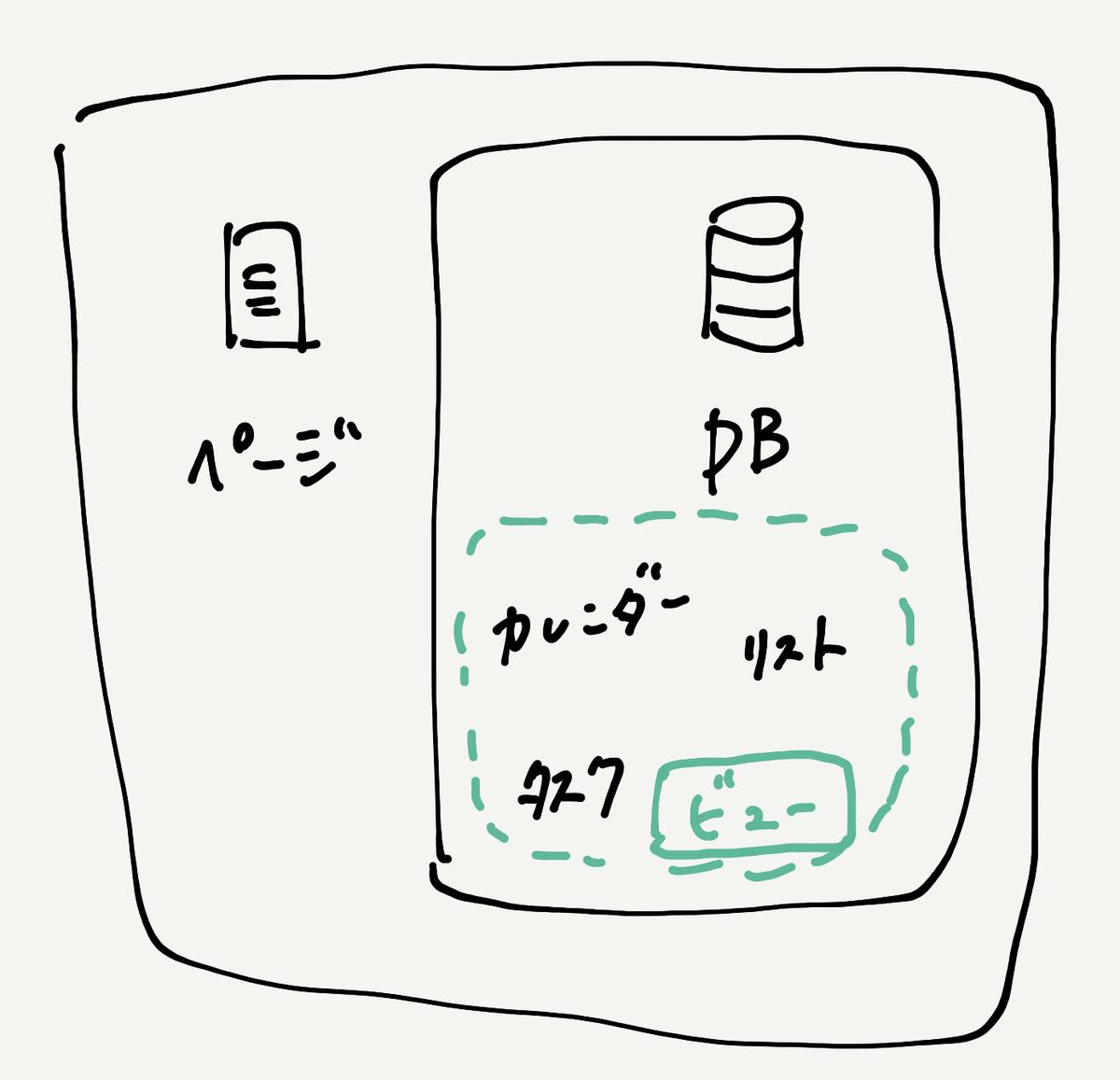 f:id:funatsufumiya:20201129223021j:plain