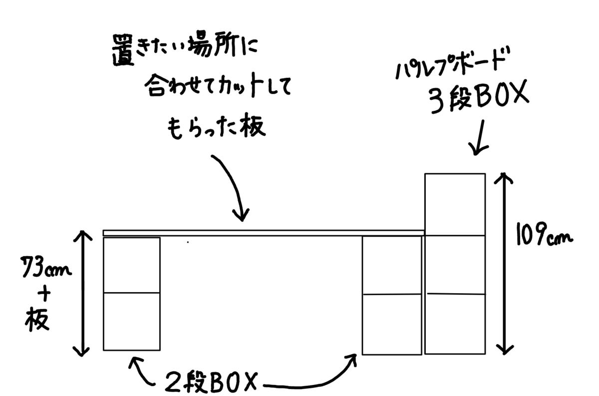 f:id:funenoblog:20200217110252p:plain