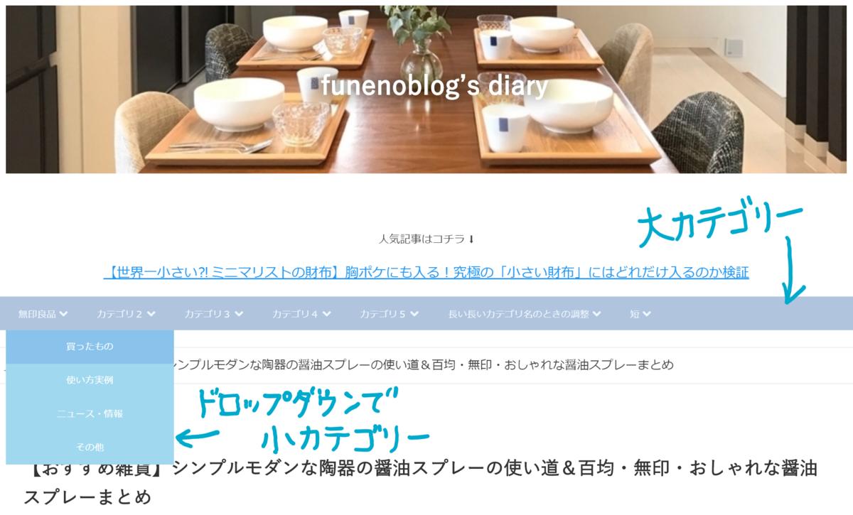 f:id:funenoblog:20200520021552p:plain