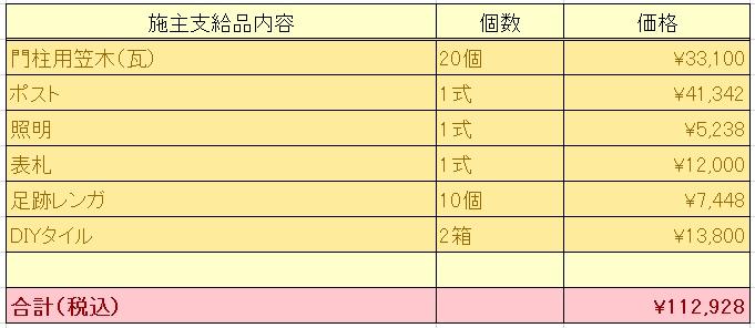 f:id:funfun22:20170121211735j:plain