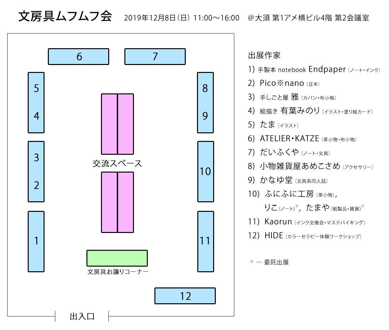 f:id:funifuni234:20191205121213j:plain