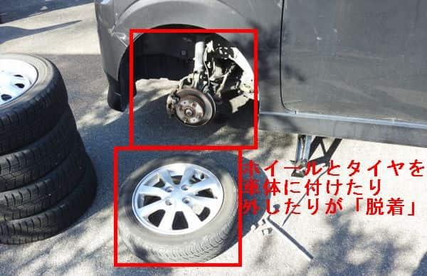 タイヤ交換タイヤとホイールの脱着について
