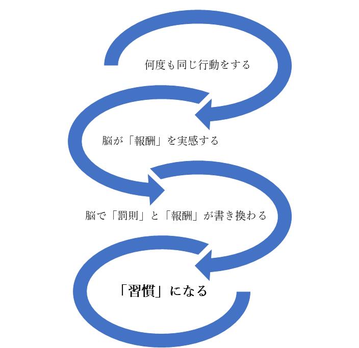 f:id:funyofunyo:20200307084014p:plain