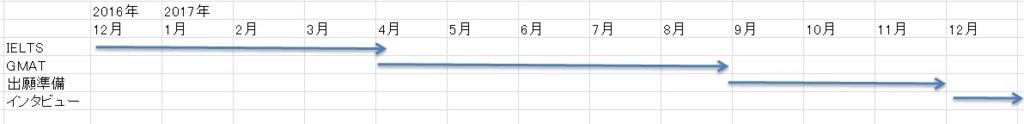 f:id:fura-fura:20161130134817j:plain