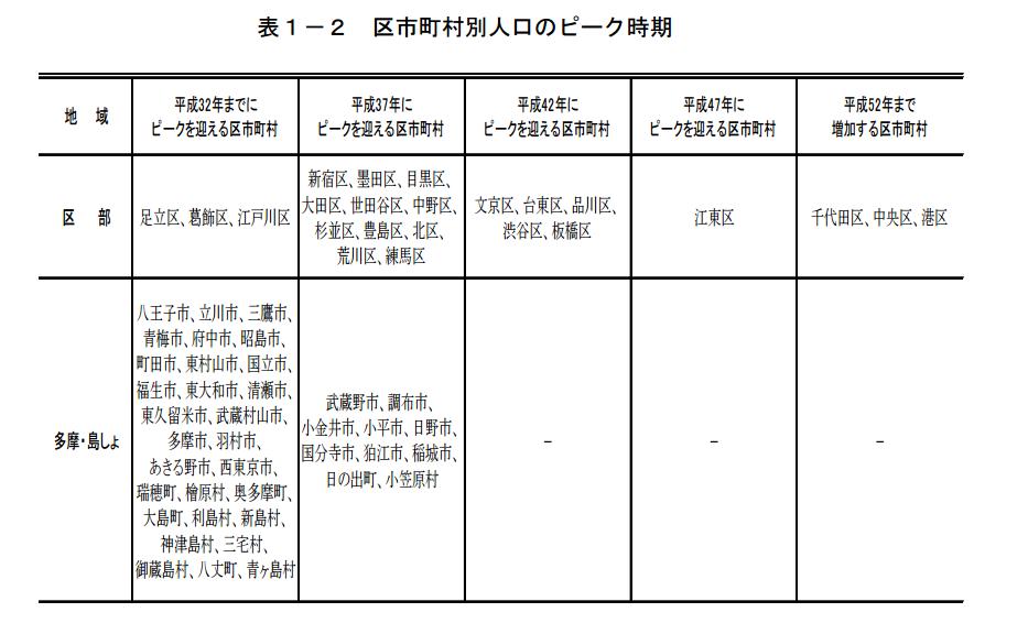 f:id:fura-fura:20170402234559p:plain