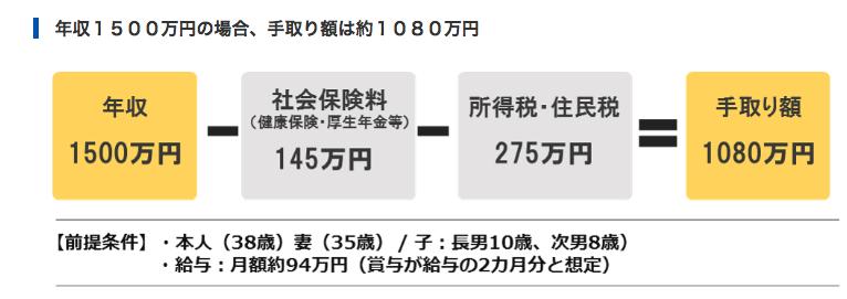 f:id:fura-fura:20170903165903p:plain