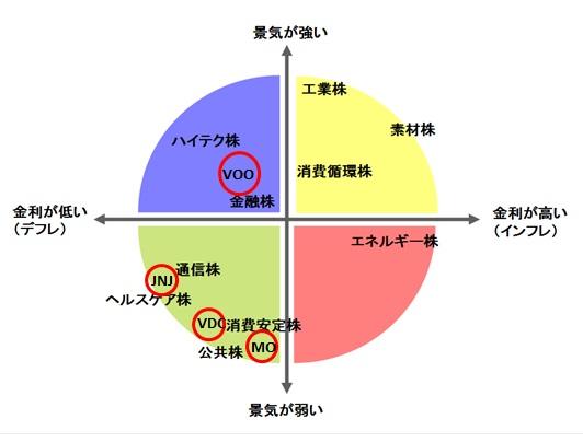 f:id:fura-fura:20180224232712j:plain