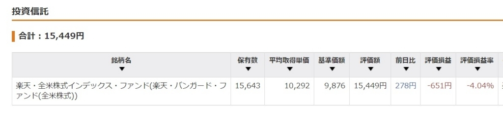 f:id:fura-fura:20180330222122j:plain