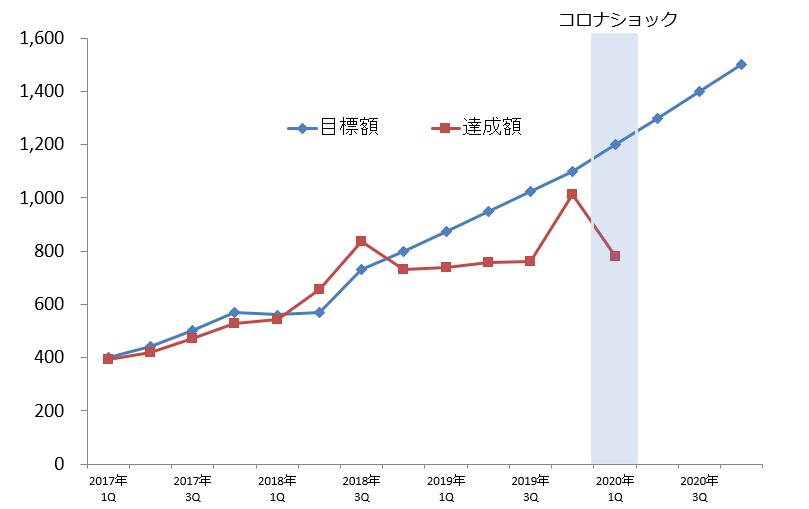 f:id:fura-fura:20200404001936p:plain