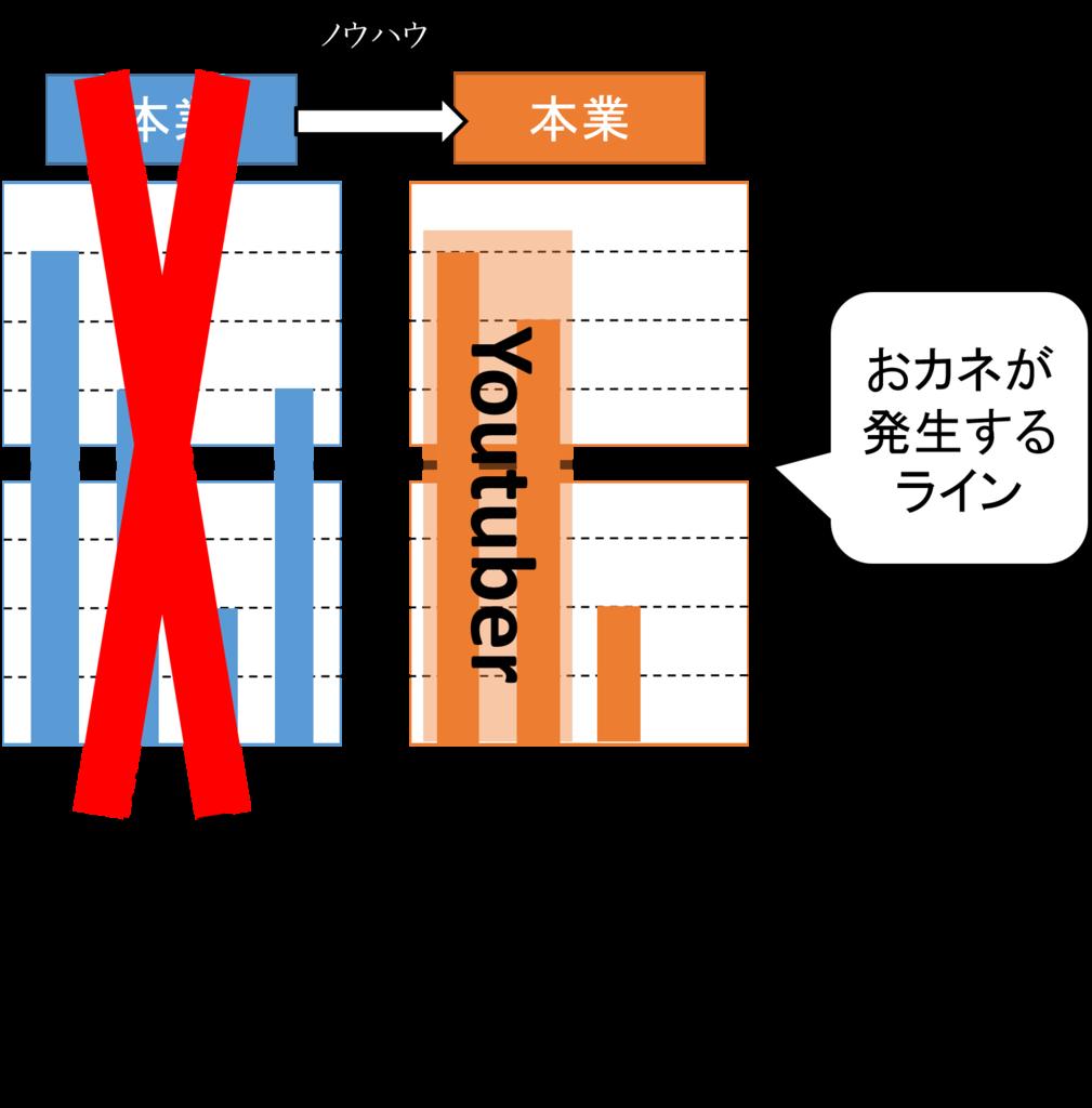f:id:furafura-nau:20160402172413p:plain