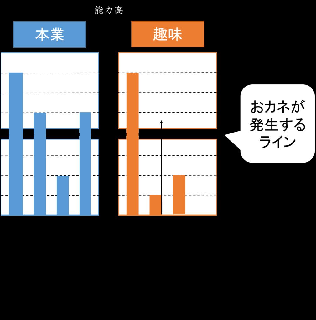 f:id:furafura-nau:20160402172436p:plain