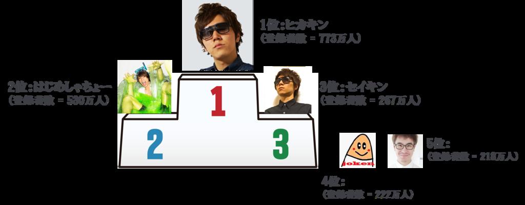 f:id:furafura-nau:20160830053424p:plain