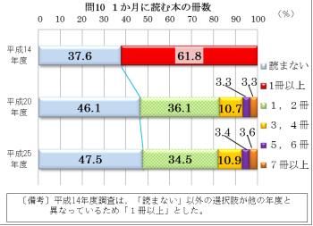 f:id:furafura-nau:20170201145651p:plain