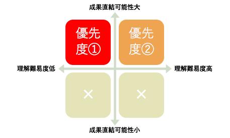 f:id:furafura-nau:20170201152303p:plain