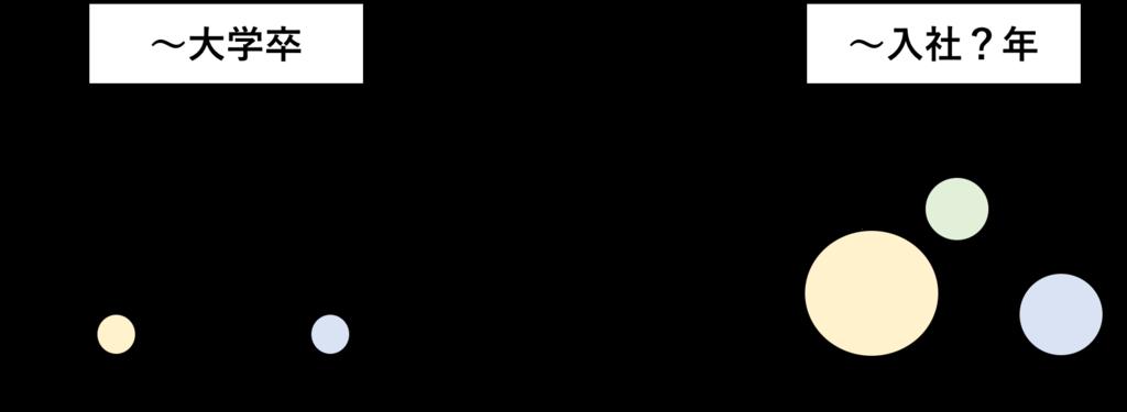 f:id:furafura-nau:20170324112658p:plain