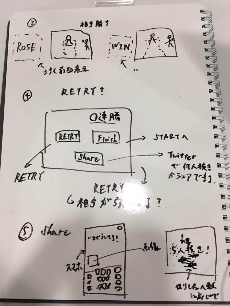 f:id:furafura-nau:20170331154715j:plain