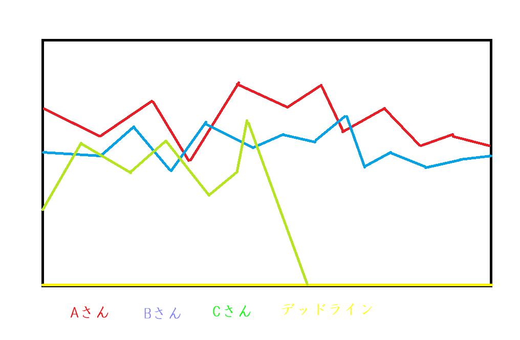 f:id:furasuta1:20170713220115p:plain