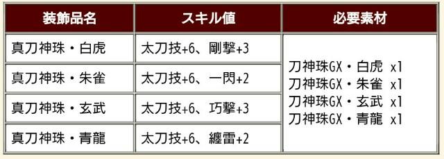 f:id:furesuburasut:20170415192539j:plain