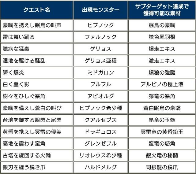 f:id:furesuburasut:20170628143953j:plain