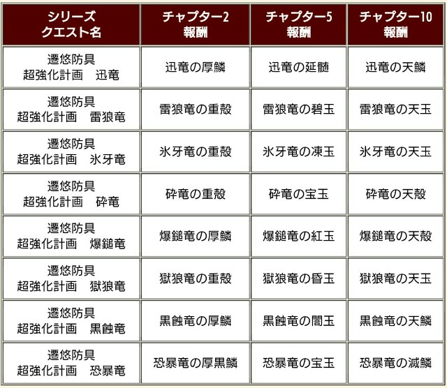 f:id:furesuburasut:20170726233414j:plain