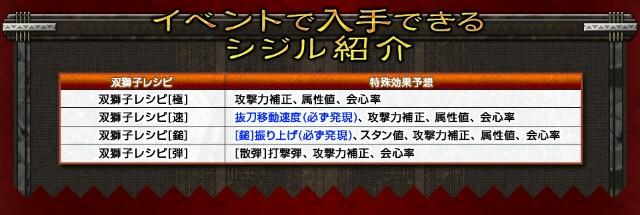 f:id:furesuburasut:20170823135939j:plain