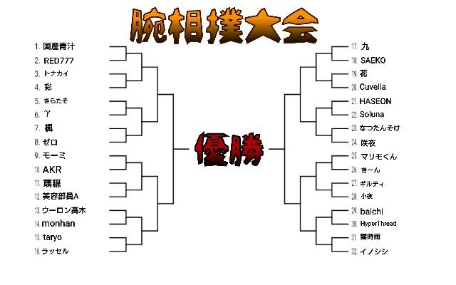 f:id:furesuburasut:20171203135045j:plain