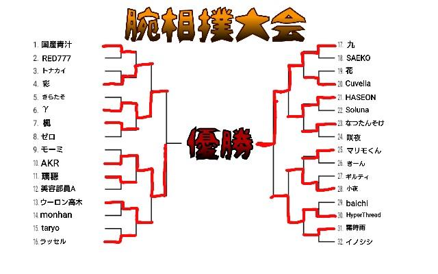 f:id:furesuburasut:20171203135833j:plain