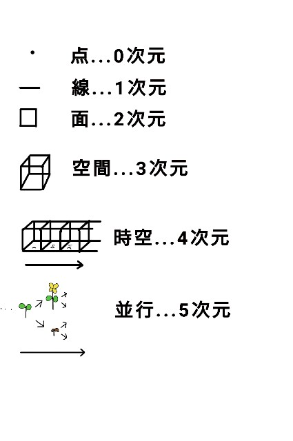 f:id:furesuburasut:20171217184835j:plain