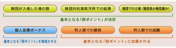 f:id:furesuburasut:20181127224924j:plain