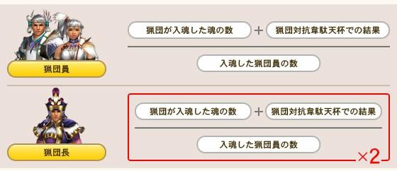 f:id:furesuburasut:20181127225156j:plain