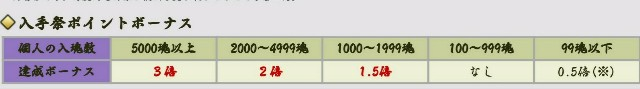 f:id:furesuburasut:20181127231246j:plain