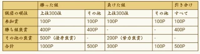 f:id:furesuburasut:20181128002226j:plain