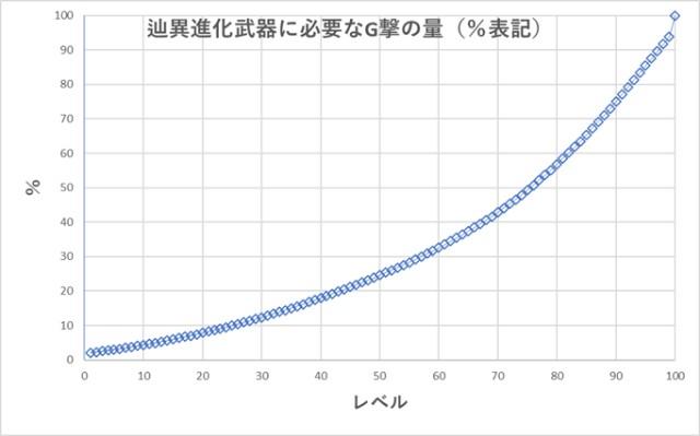f:id:furesuburasut:20190531012030j:plain