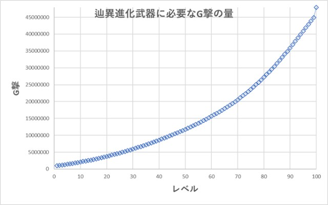 f:id:furesuburasut:20190531012035j:plain