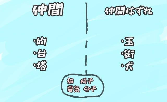 f:id:furesuburasut:20200304221133j:plain