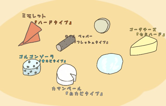 f:id:furesuburasut:20200524162311j:plain