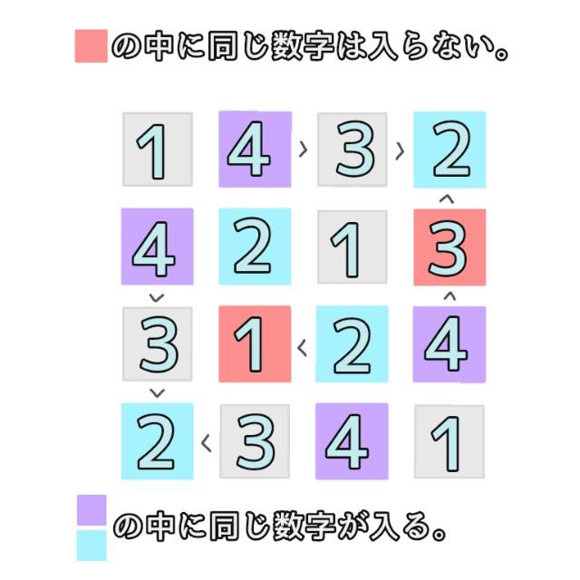 f:id:furesuburasut:20200601221846j:plain
