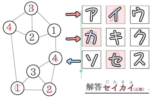 f:id:furesuburasut:20200614213631j:plain