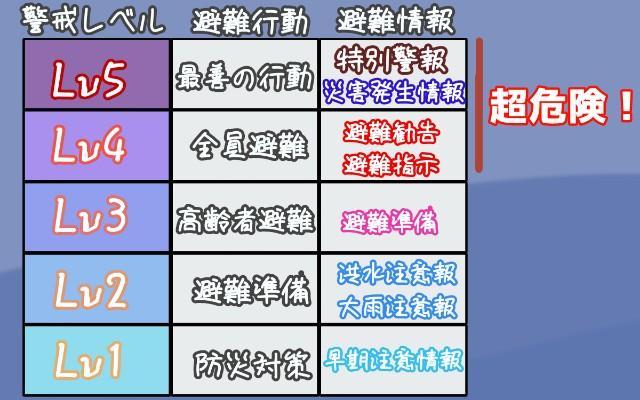 f:id:furesuburasut:20200708172856j:plain