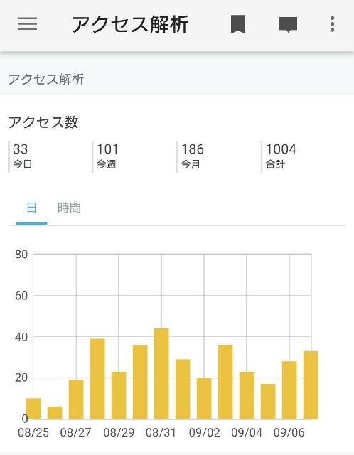 f:id:furikake-gohan:20170907200957j:plain