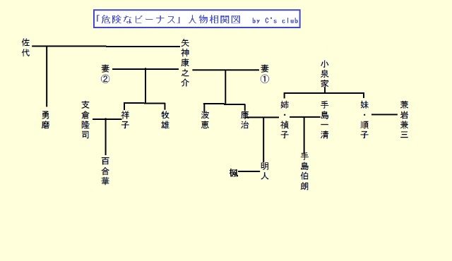 f:id:furikake-gohan:20180224213114j:plain
