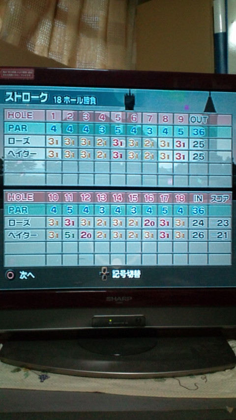 f:id:furikiriforjojob7:20200802174410j:plain