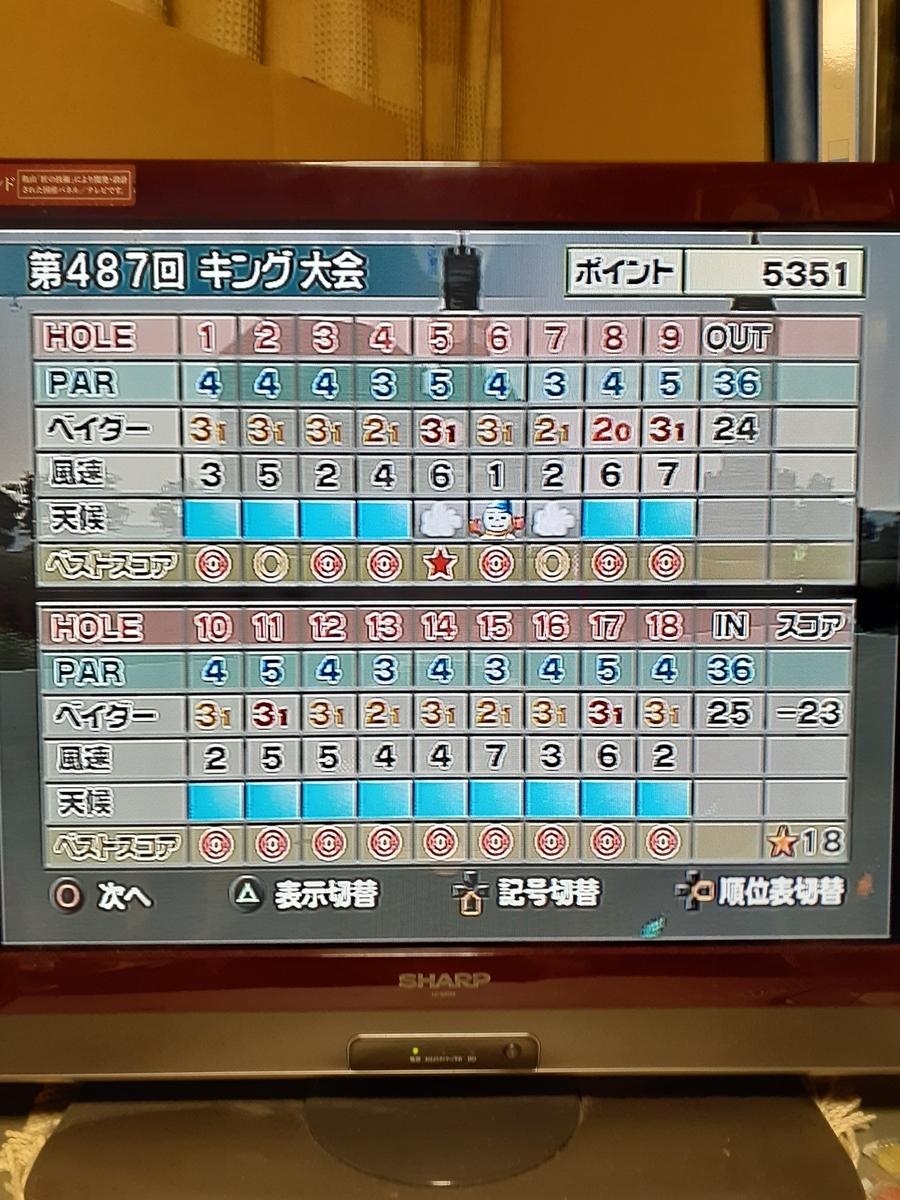 f:id:furikiriforjojob7:20210710183121j:plain
