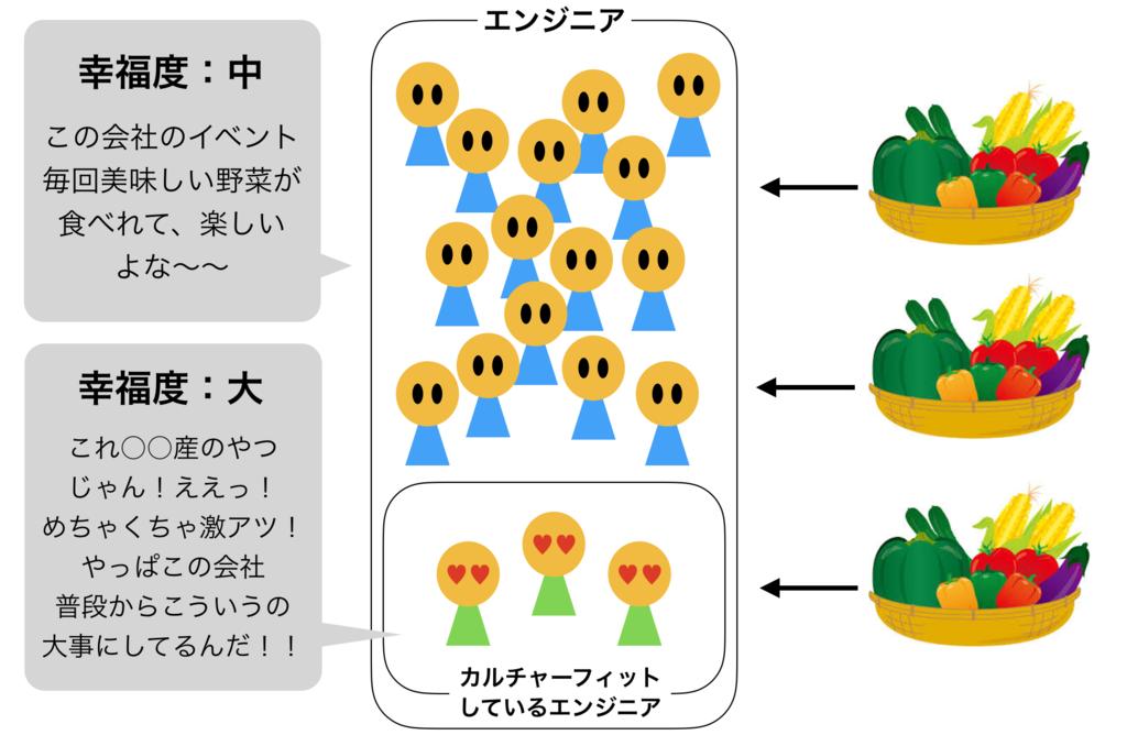 f:id:furoshiki0223:20190307132150p:plain