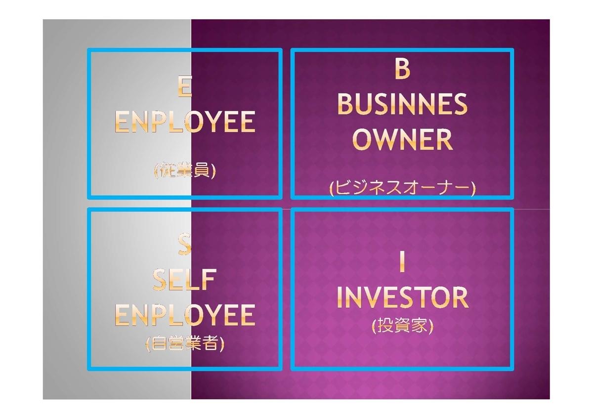 f:id:furousyotoku10:20191125000846j:plain