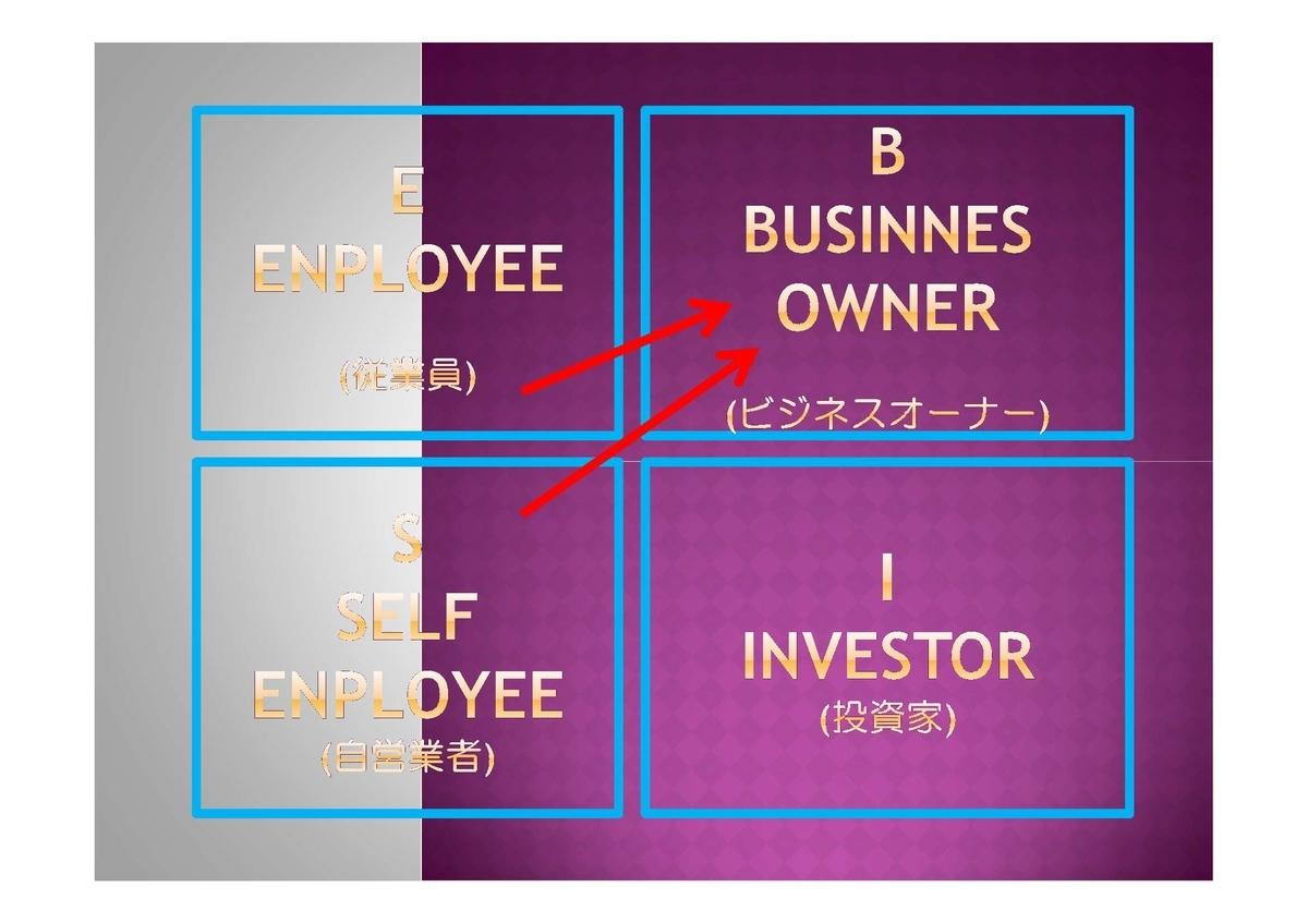 f:id:furousyotoku10:20191125001623j:plain