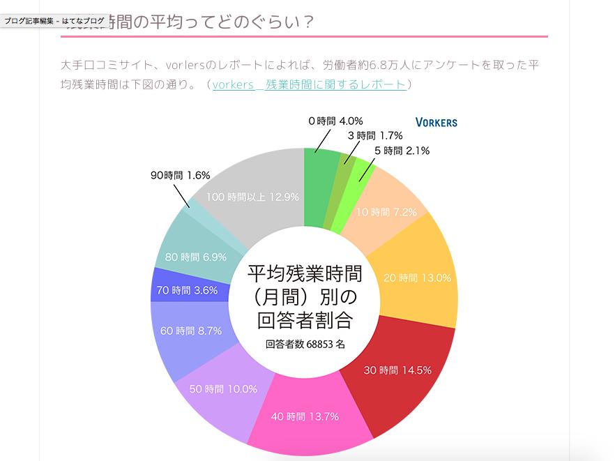 f:id:furousyotokuenomichi:20180728152908p:plain