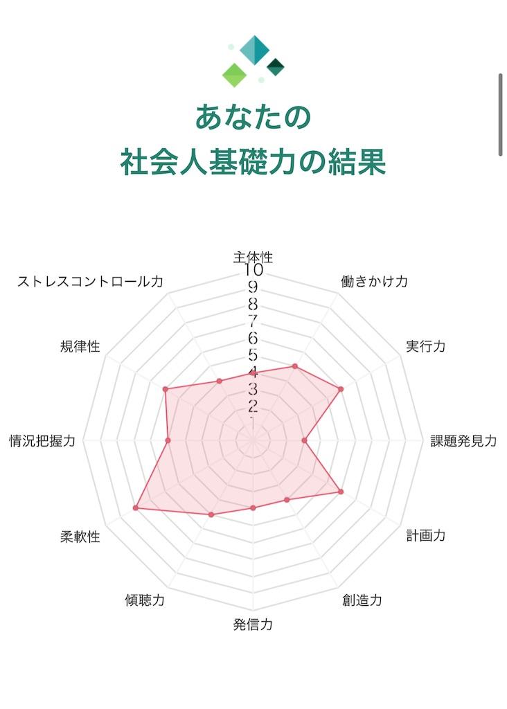 f:id:furu__20:20210404034733j:image