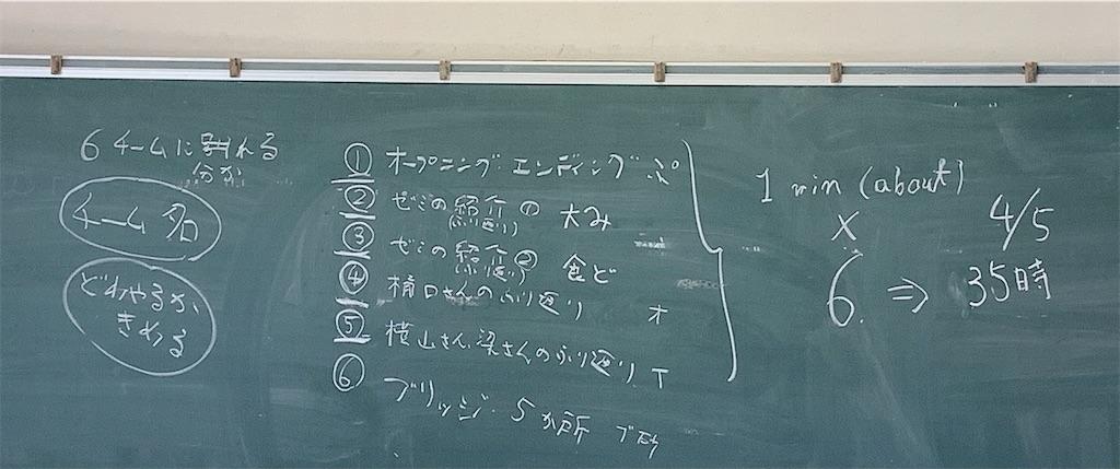 f:id:furu__20:20210408132155j:image